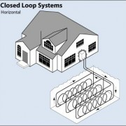closed-loop-horizontal