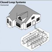 closed-loop-horizontal
