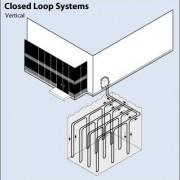closed-loop-vertical